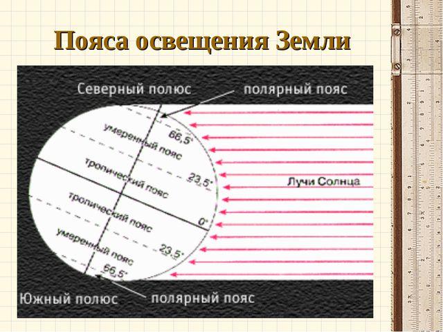 Пояса освещения Земли