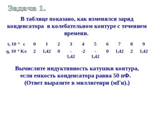 В таблице показано, как изменялся заряд конденсатора в колебательном контуре