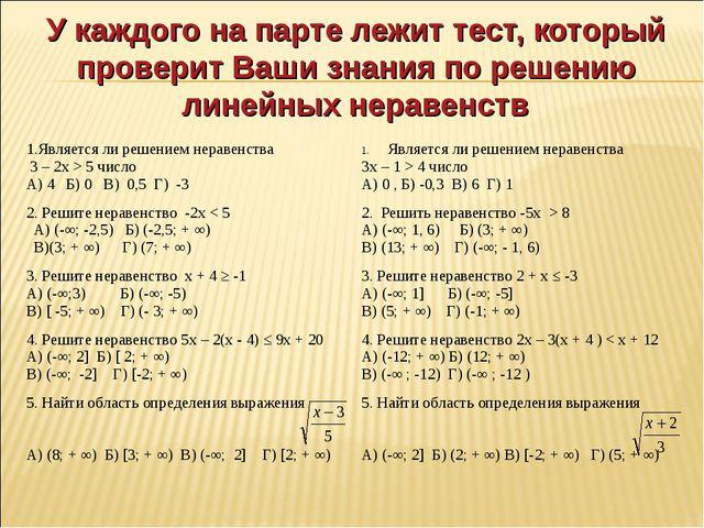 У каждого на парте лежит тест, который проверит Ваши знания по решению линейн...