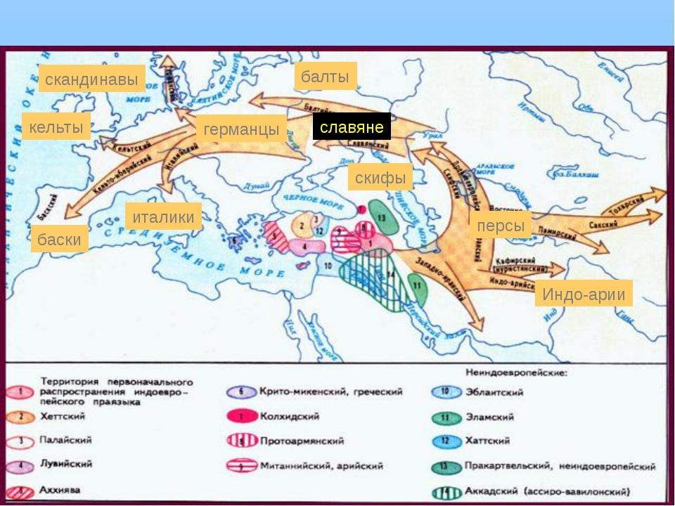 """Презентация """"восточно-славянские племена: расселение образ ж."""