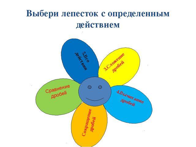 Выбери лепесток с определенным действием Все действия Сложение дробей Вычитан...