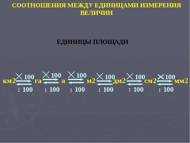 1 вариант 2 вариант Разминка 16га=160000м2 160000 : 200 = 800 (м) 6а=600м2 60...