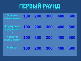 Основы математики100200300400500 Формулы и определения1002003004005