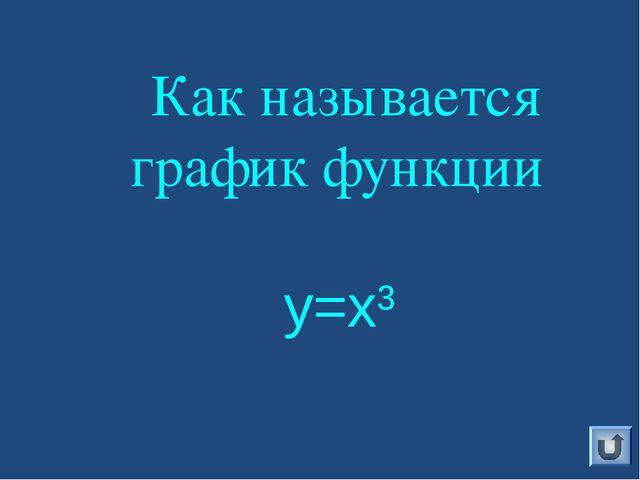 Как называется график функции y=x3
