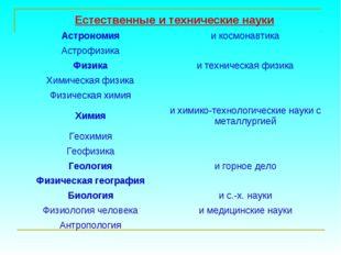 Естественные и технические науки Астрономияи космонавтика Астрофизика Физи