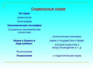 Социальные науки История Археология Этнография Экономическая география С