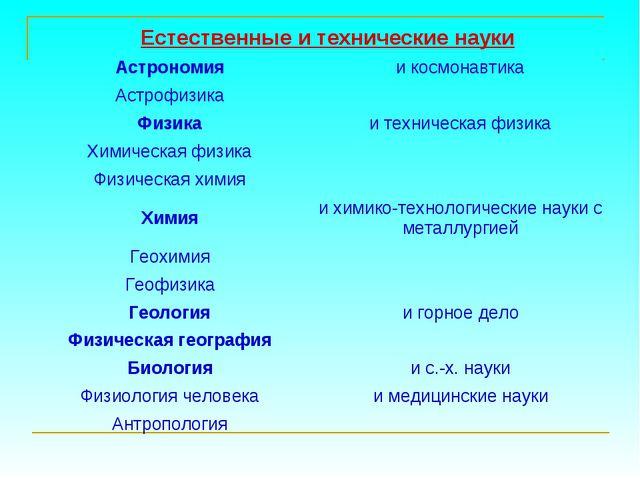 Естественные и технические науки Астрономияи космонавтика Астрофизика Физи...
