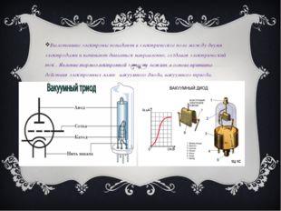 Вылетевшие электроны попадают в электрическое поле между двумя электродами и