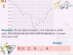 В11 Ответ: Решение: Из графика видно, что наименьший курс доллара за ук