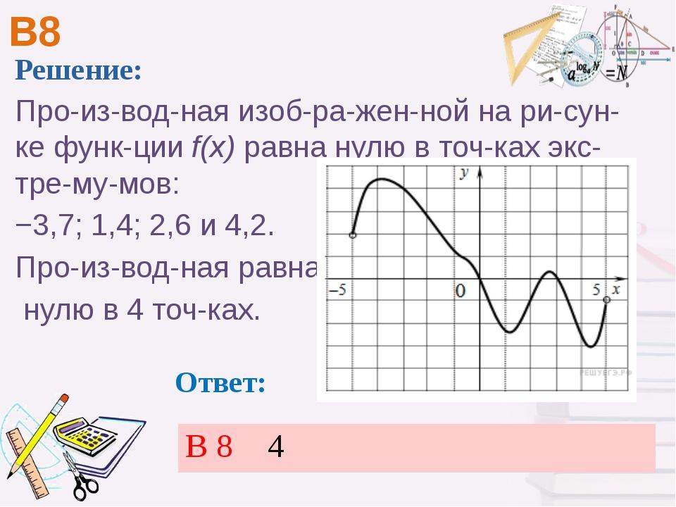 В8 Ответ: Решение: Производная изображенной на рисунке функцииf(x)...