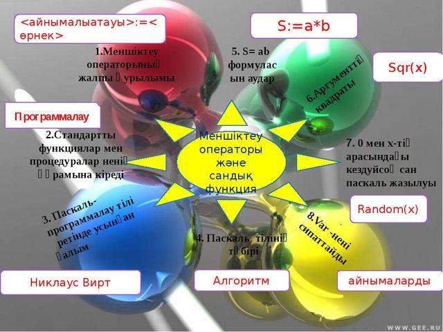 Меншіктеу операторы және сандық функция 2.Стандартты функциялар мен процедура...