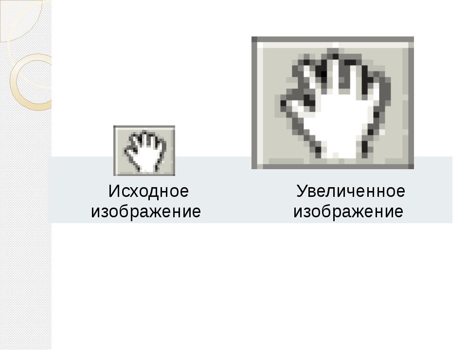 Исходное изображение Увеличенное изображение
