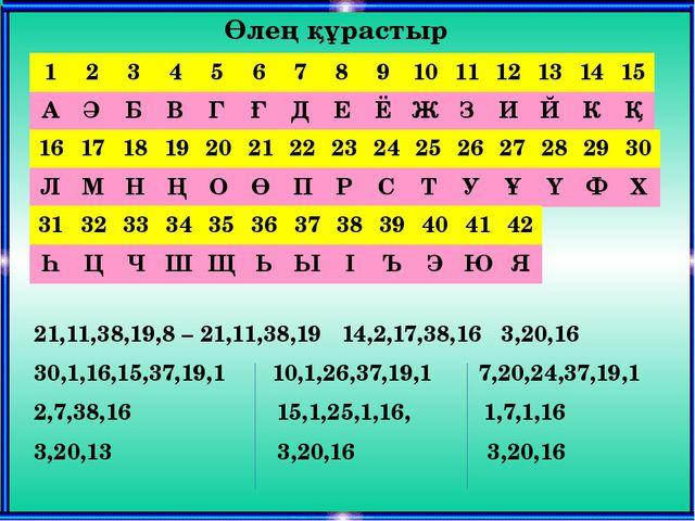 21,11,38,19,8 – 21,11,38,19 14,2,17,38,16 3,20,16 30,1,16,15,37,19,1 10,1,26,...