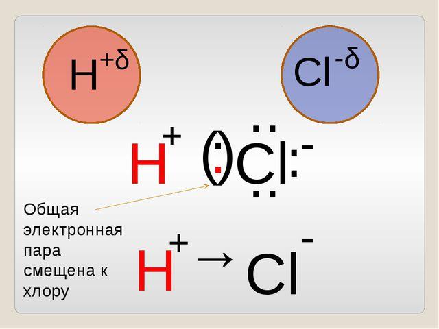 . ( . ) .. Cl H +δ Cl -δ H . . .. H → Cl + - + - Общая электронная пара смеще...