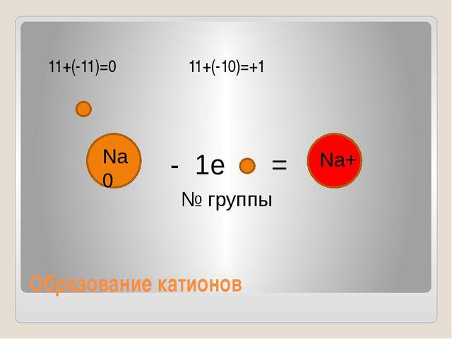Образование катионов 11+(-11)=0 11+(-10)=+1 - 1е = Na0 Na+ № группы