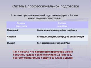 Система профессиональной подготовки В системе профессиональной подготовки кад
