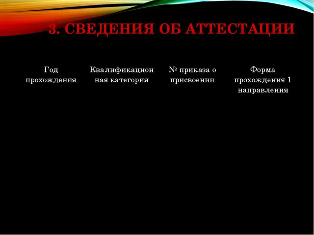 3. СВЕДЕНИЯ ОБ АТТЕСТАЦИИ Год прохожденияКвалификационная категория№ приказ...