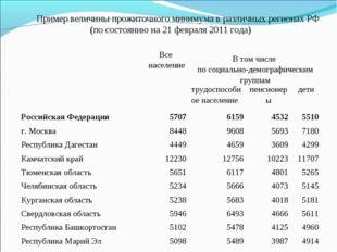 Пример величины прожиточного минимума в различных регионах РФ (по состоянию н