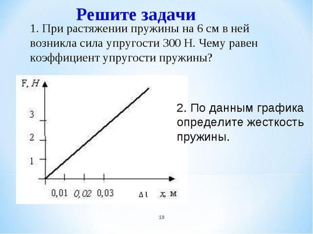 1. При растяжении пружины на 6 см в ней возникла сила упругости 300 Н. Чему р...