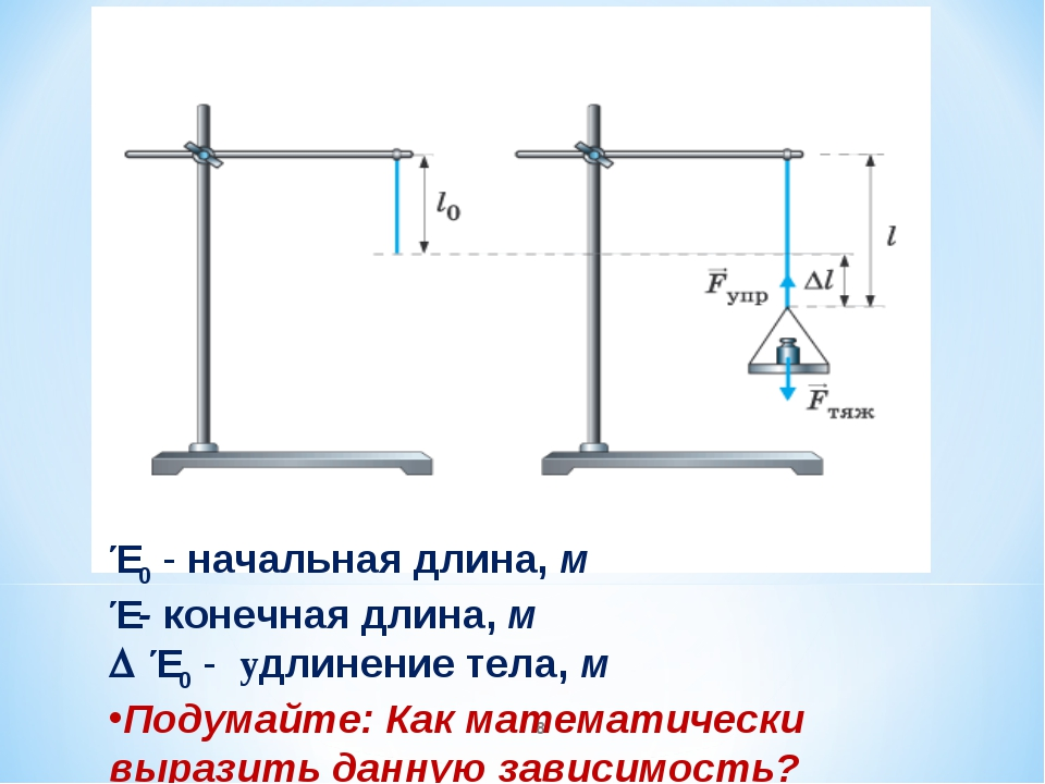 * Ɩ 0 - начальная длина, м Ɩ - конечная длина, м Δ Ɩ 0 - удлинение тела, м По...