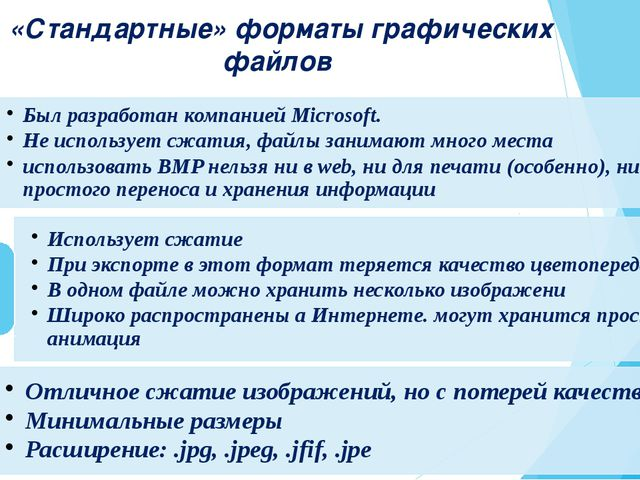 «Стандартные» форматы графических файлов
