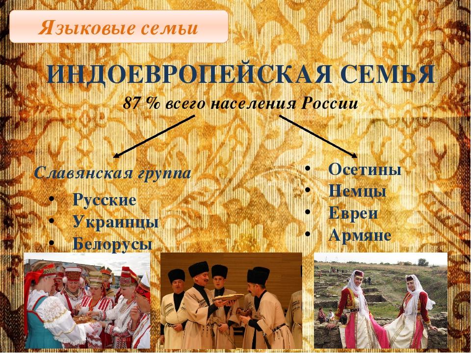 Языковые семьи ИНДОЕВРОПЕЙСКАЯ СЕМЬЯ 87 % всего населения России Славянская г...