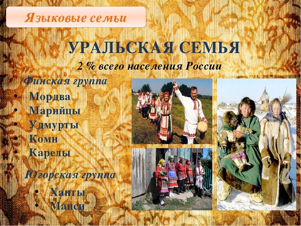 Языковые семьи УРАЛЬСКАЯ СЕМЬЯ 2 % всего населения России Финская группа Морд...