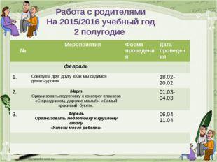 Работа с родителями На 2015/2016 учебный год 2 полугодие № Мероприятия Форма