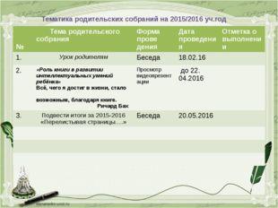 Тематика родительских собраний на 2015/2016 уч.год № Темародительского собран