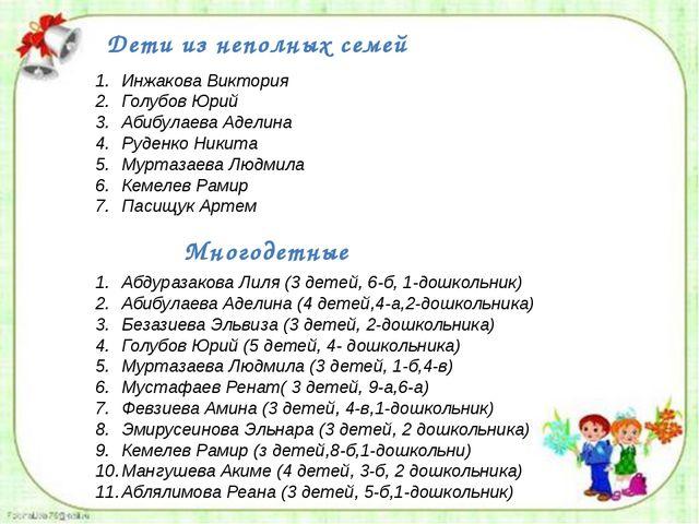 Дети из неполных семей Инжакова Виктория Голубов Юрий Абибулаева Аделина Руде...