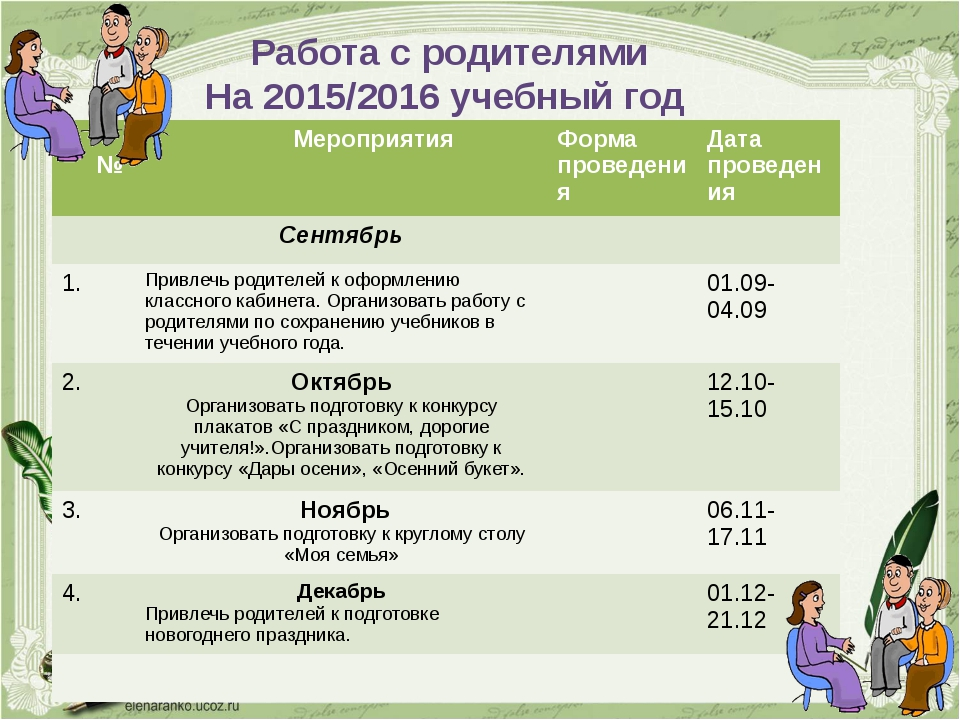 Работа с родителями На 2015/2016 учебный год № Мероприятия Форма проведения Д...