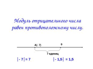 Модуль отрицательного числа равен противоположному числу.