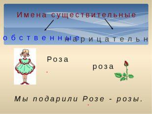 Имена существительные собственные нарицательные Роза роза . Мы подарили Розе