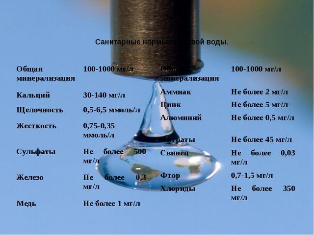 Санитарные нормы питьевой воды. Общая минерализация 100-1000 мг/л Кальций 30-...