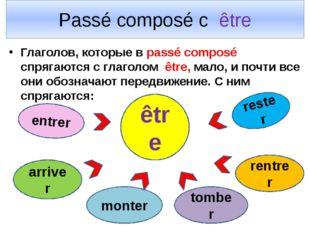 Passé composé с être Глаголов, которые в passé composé спрягаются с глаголом
