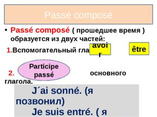 Passé composé Passé composé ( прошедшее время ) образуется из двух частей: 1.