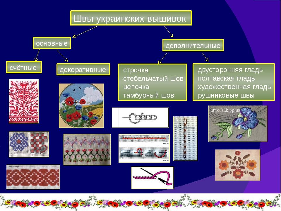 Швы украинских вышивок основные дополнительные счётные декоративные двусторон...