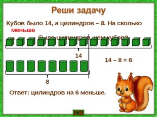 Кубов было 14, а цилиндров – 8. На сколько … было цилиндров, чем кубов? 14 8