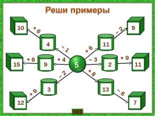 + 6 – 2 – 3 + 9 5 – 6 + 8 – 1 + 6 + 6 + 4 – 2 + 9 9 11 7 12 15 10 4 9 3 13 11 2
