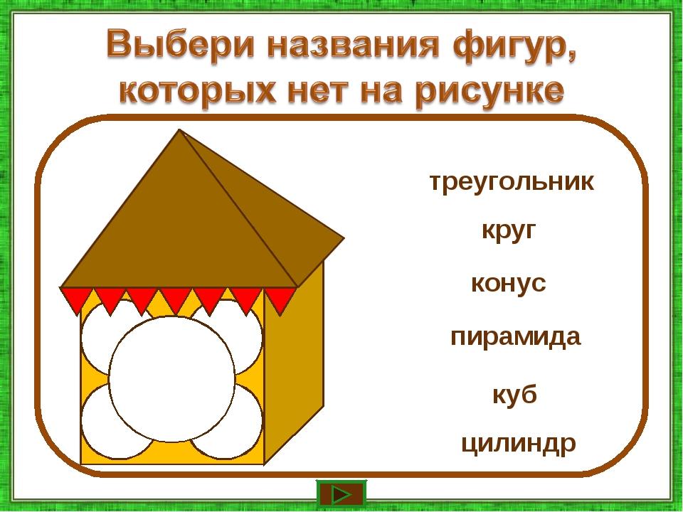 круг треугольник пирамида куб цилиндр конус