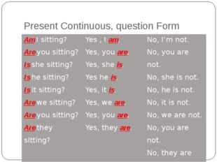 Present Continuous, question Form AmI sitting? Areyou sitting? Isshe sitting?