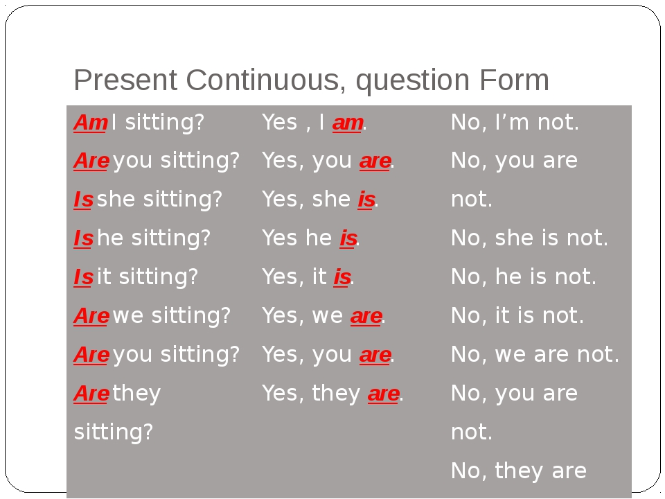 Present Continuous, question Form AmI sitting? Areyou sitting? Isshe sitting?...