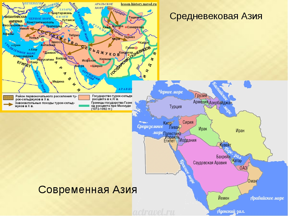 Средневековая Азия Современная Азия