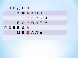 ОРДЕН УШАКОВ ГЕРОЙ ВОРОНЕЖ