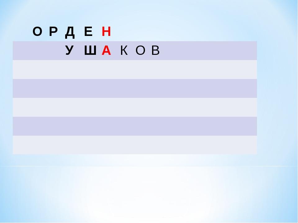ОРДЕН УШАКОВ...