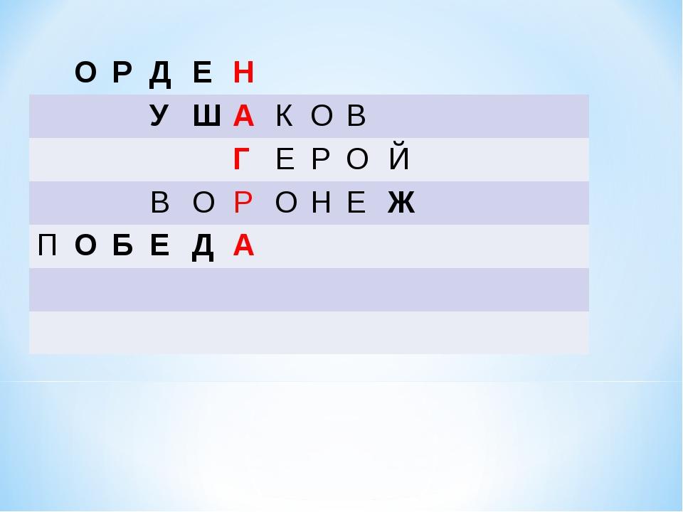 ОРДЕН УШАКОВ ГЕРОЙ ВОРОНЕЖ...