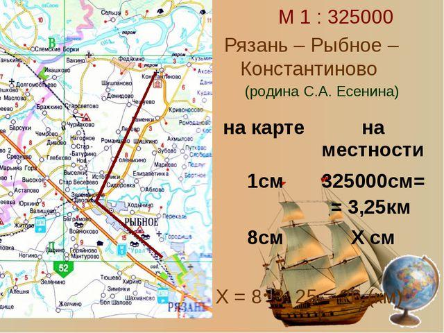 М 1 : 325000 Рязань – Рыбное – Константиново Х = 8 3, 25 = 26 (км) (родина С...