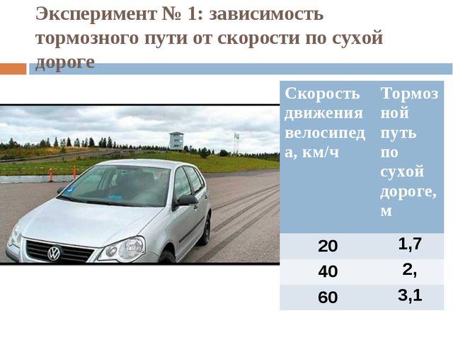 Эксперимент № 1: зависимость тормозного пути от скорости по сухой дороге Скор...