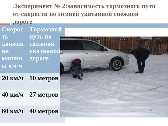 Эксперимент № 2:зависимость тормозного пути от скорости по зимней укатанной с...