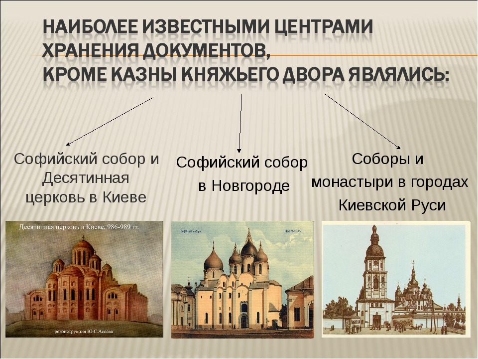 Софийский собор и Десятинная церковь в Киеве Софийский собор в Новгороде Собо...